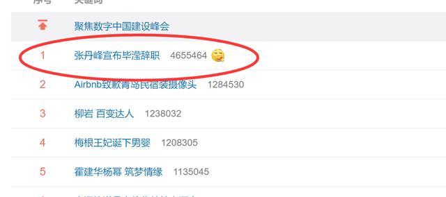张丹峰宣布毕滢辞职,强调自己是东北人,记者朋友也出来帮他正名