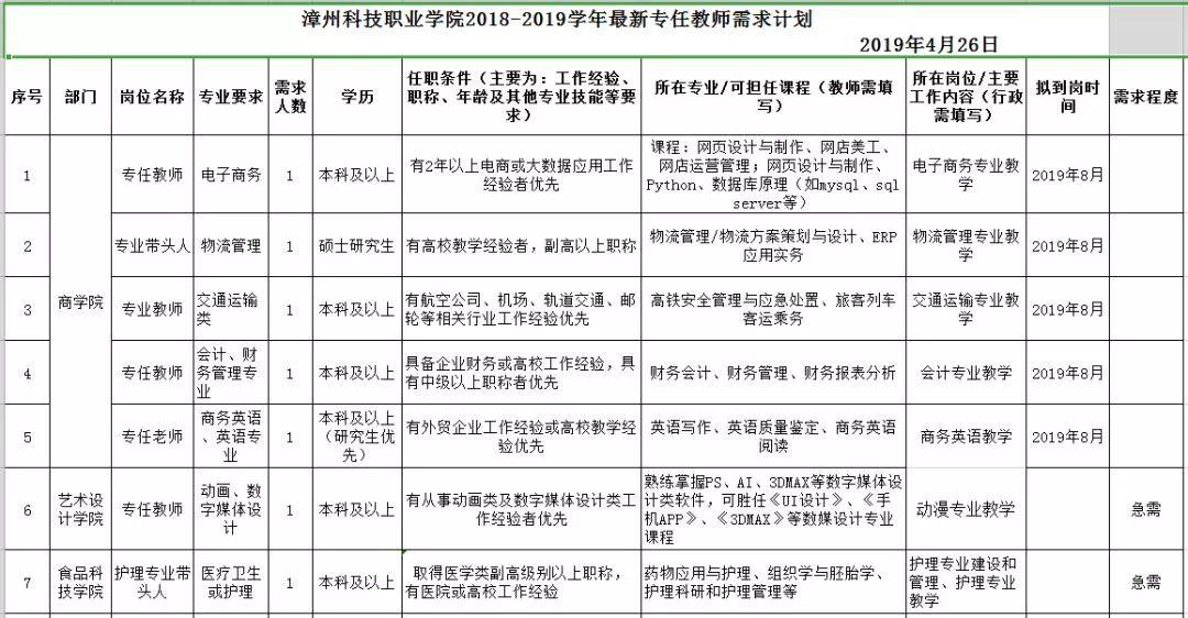 长泰人口_长泰的就业困难人员将受到这项特殊待遇,赶紧告诉周围的亲戚(2)