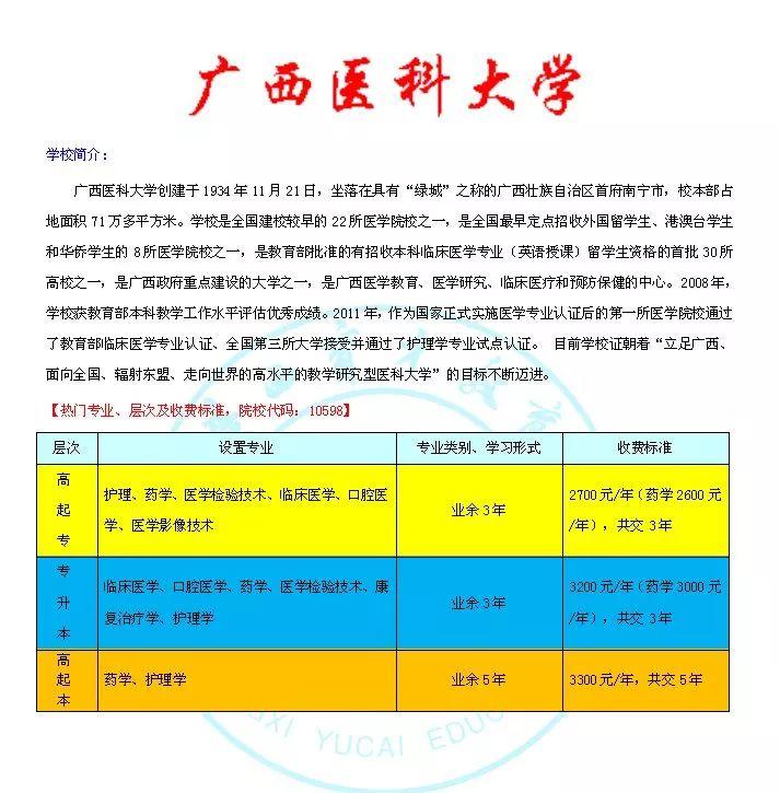 2019广西人口有多少_...柳州招66人 2019年广西 三支一扶 报名11日开始