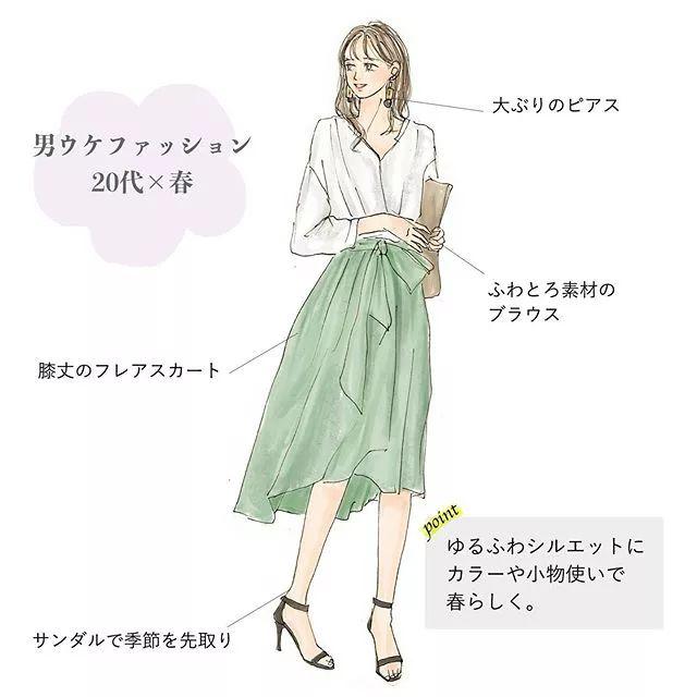 日站分享:受男性欢迎的女性服装搭配!照着穿一定没错!