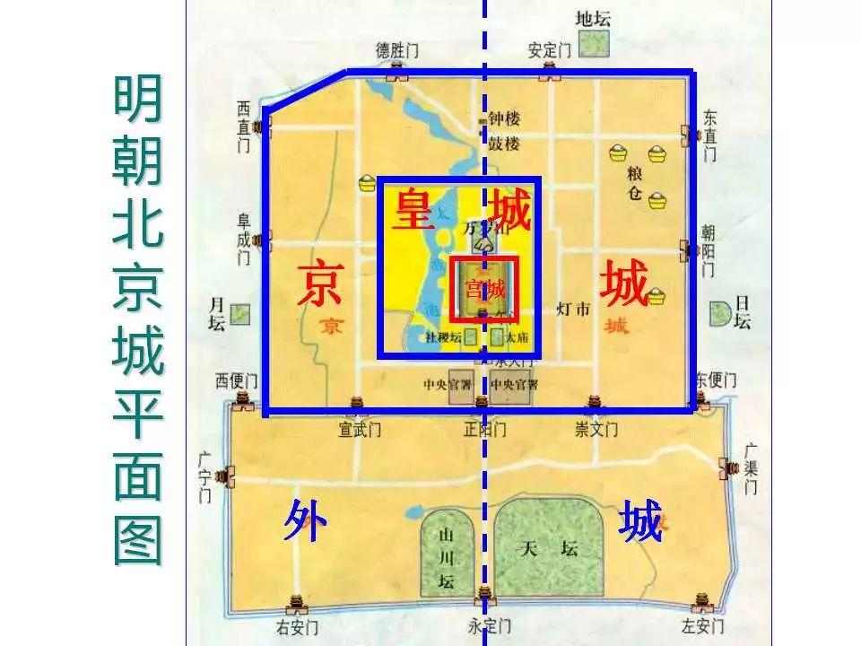 明北京城平面图