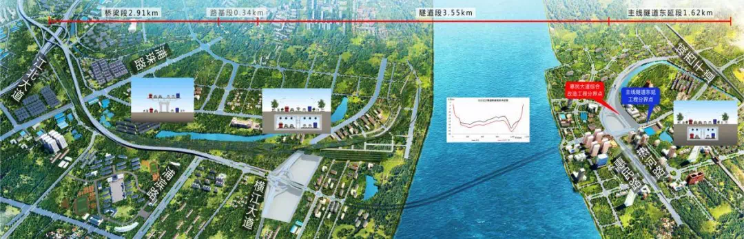 建宁西路过江通道主线隧道东延工程,计划年底开工