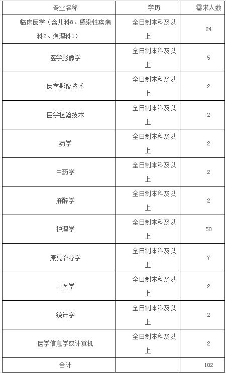 商城县人口有多少_刚刚 河南省158个县区人口排名出炉 快看濮阳五县四区排第