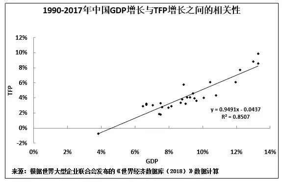 GDP贡献率与GDP的关系_碳中和叠加估值潜力 钢铁板块能否持续发力