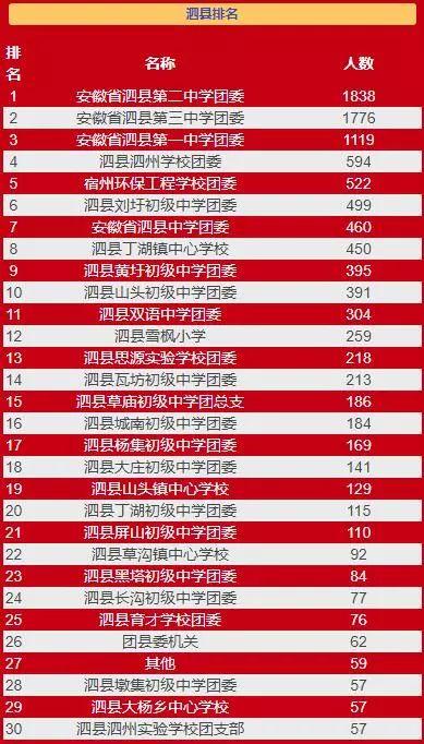 泗县人口排名_泗县地图(2)