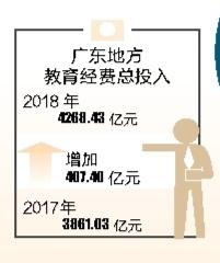 """广东""""晒""""教育账本:2018年地方教育经费投入4268亿元"""