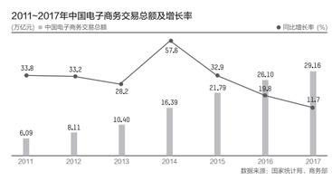 魏尚进:如何增强中国减税的财政可持续性