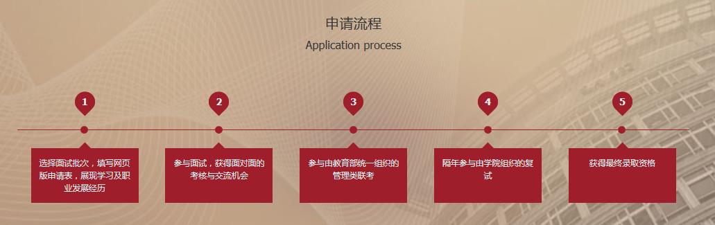 上海交通大学高级金融学院2020级MBA招生简章