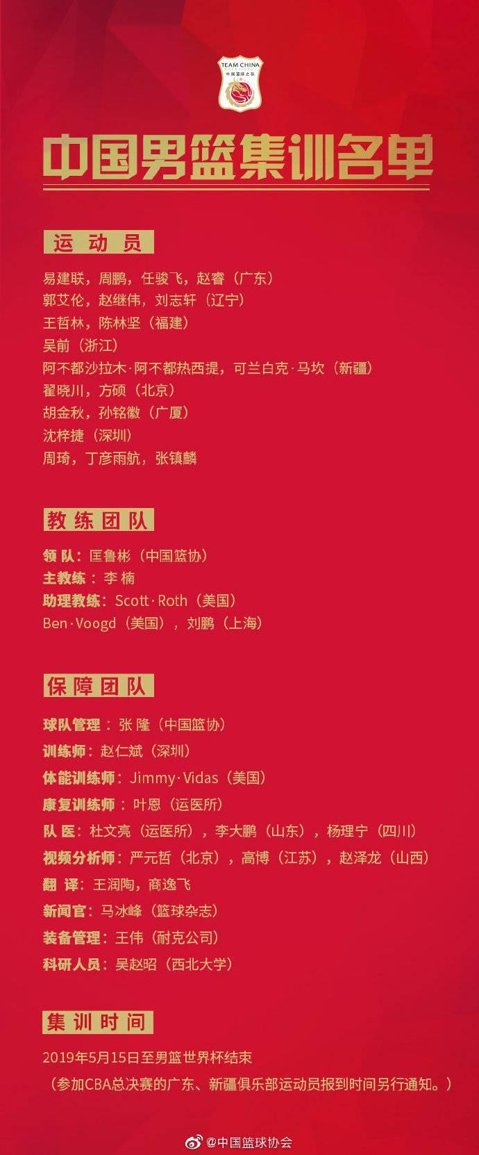 中国男篮大名单_剑指世界杯!中国男篮大名单出炉 几大明星顺利入选 _阿不都
