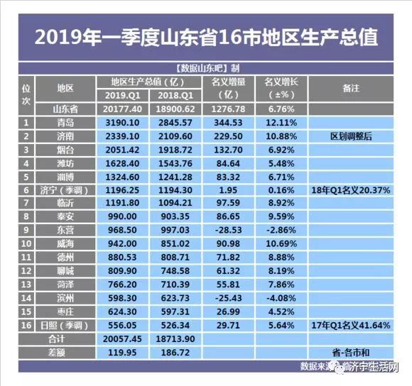 临沂跟济宁2019GDp_济宁到临沂交通地形图