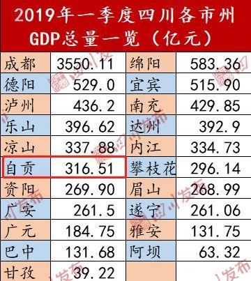 四川几个地区gdp排名_2017中国城市gdp排行榜 中国城市GDP排名 12省份公布2017GDP增长数据 ...(2)
