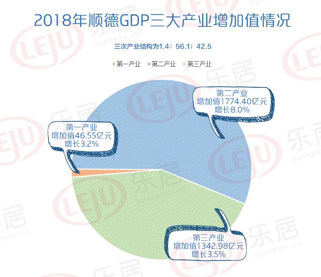顺德区gdp_顺德区地图