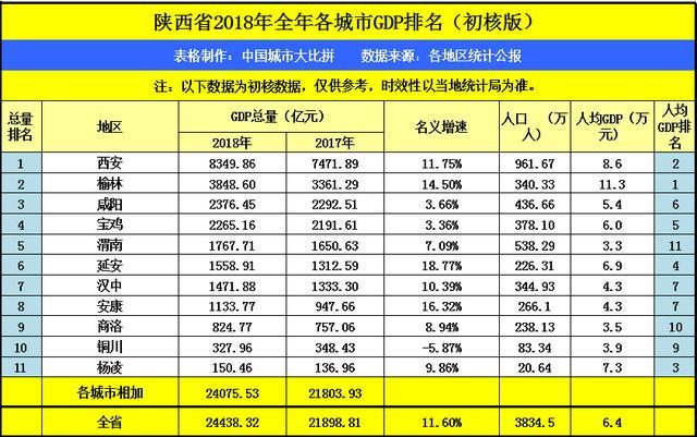 铜川gdp_陇南荣登2019上半年GDP名义增速全国第四