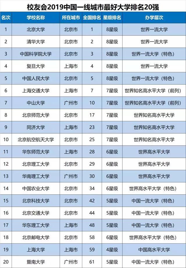2019城市排行榜_全国水质排行榜2019全国城市水质排名30强榜单出炉,广西