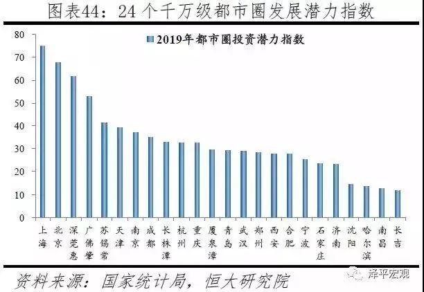 2019中国城市经济排名_2019年中国城市分级完整名单 图源第一财经 -最新资讯