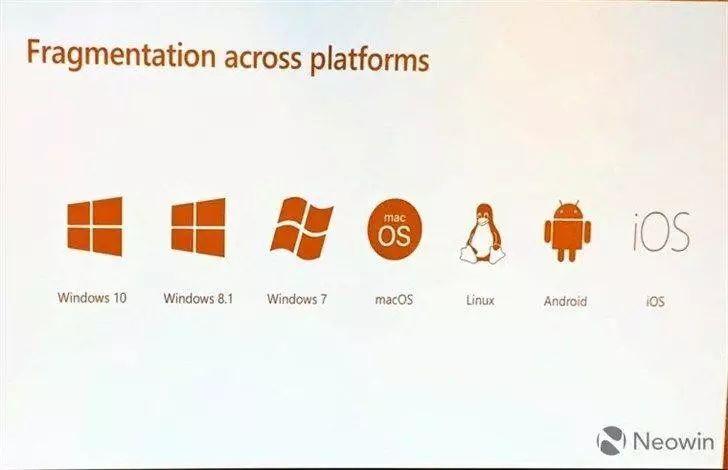 微软重回浏览器赛道,新版 Edge 能颠覆 Chrome 吗?