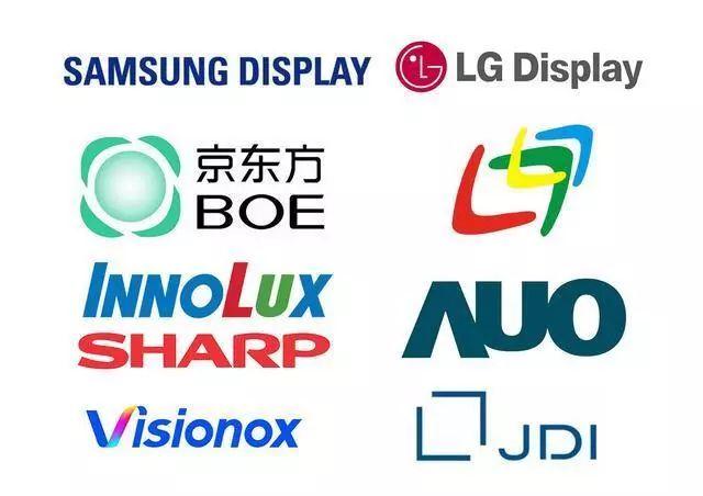 中国面板产业崛起:大型LCD面板产能全球第一,OLED称雄指日可待