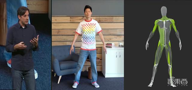 Facebook秀VR黑科技:实时复刻表情和动作,让虚拟化身更像你