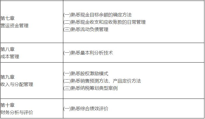 2019年中级经济_2019中级经济师 经济基础 第32章思维导图