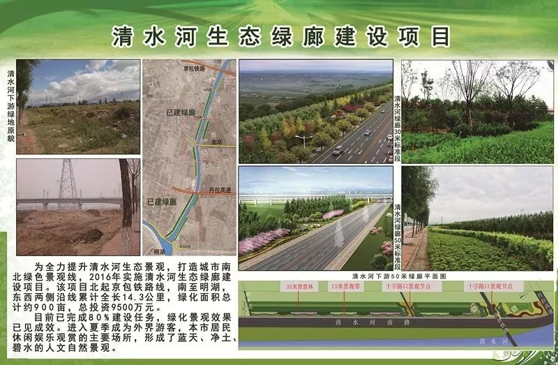 张家口6大园林绿化建设项目 包含多个公园 你知道它们都在哪吗