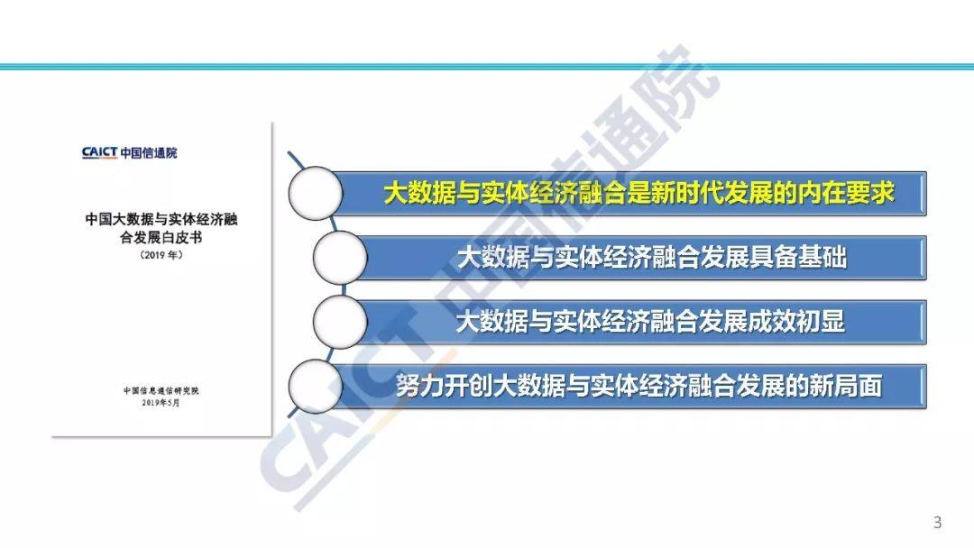 2019年实体经济_生产再度回落 实体经济观察2019年第16期 海通宏观姜超 于博 陈兴