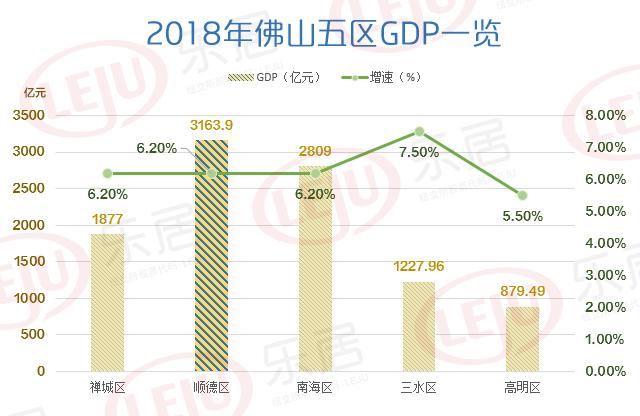 顺德常住人口2016_汕头人口大数据 2015年汕头常住人口555.21万