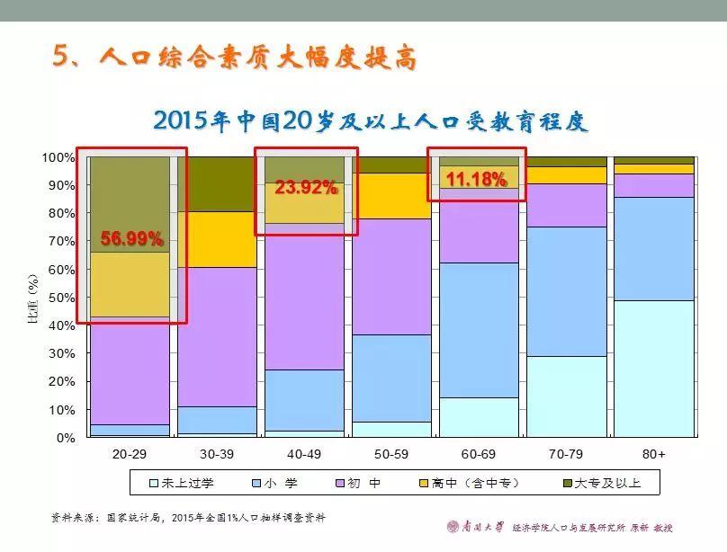 总人口 常住人口_2018年辽宁人口总数 辽宁出生人口数量 出生率