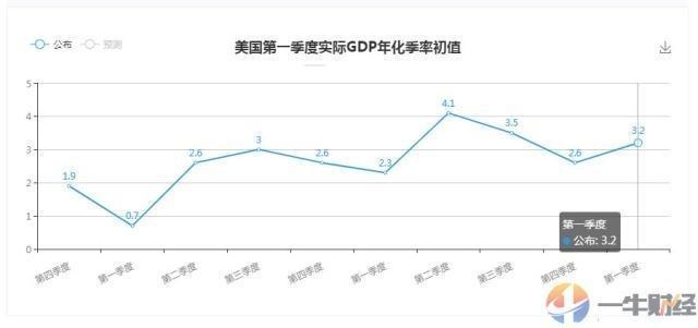 目前我国gdp总量世界第二位_中国的GDP是在那一年超过日本的