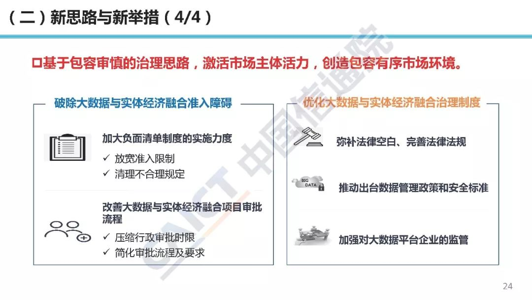 2019中国实体经济_发布 中国大数据与实体经济融合发展白皮书 2019年 附下载
