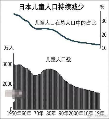 日本人口峰值_新闻中心 惠州颐讯信息技术有限公司 国内领先的养老管理软件