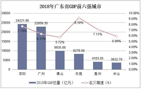 宁夏2019年gdp_宁夏22个区县gdp出炉