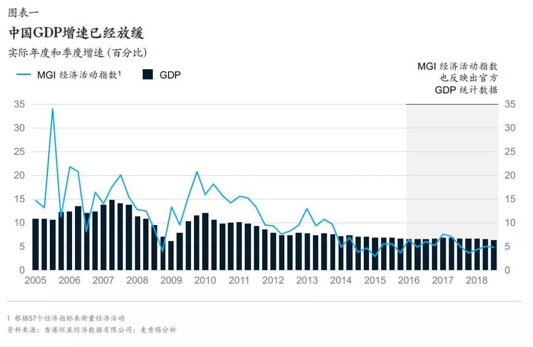 gdp是什么意思中文解读_2015年中国GDP公布结果解读 图解版