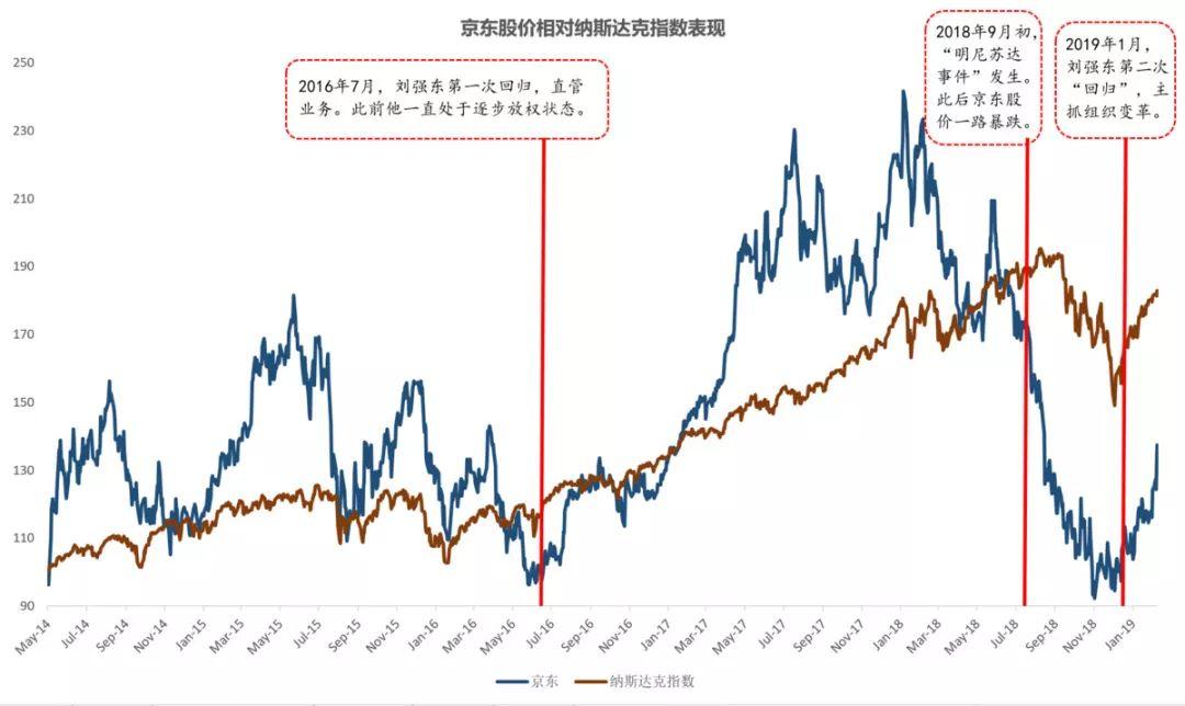 苹果gdp_外媒 中国经济放缓不会影响苹果增长
