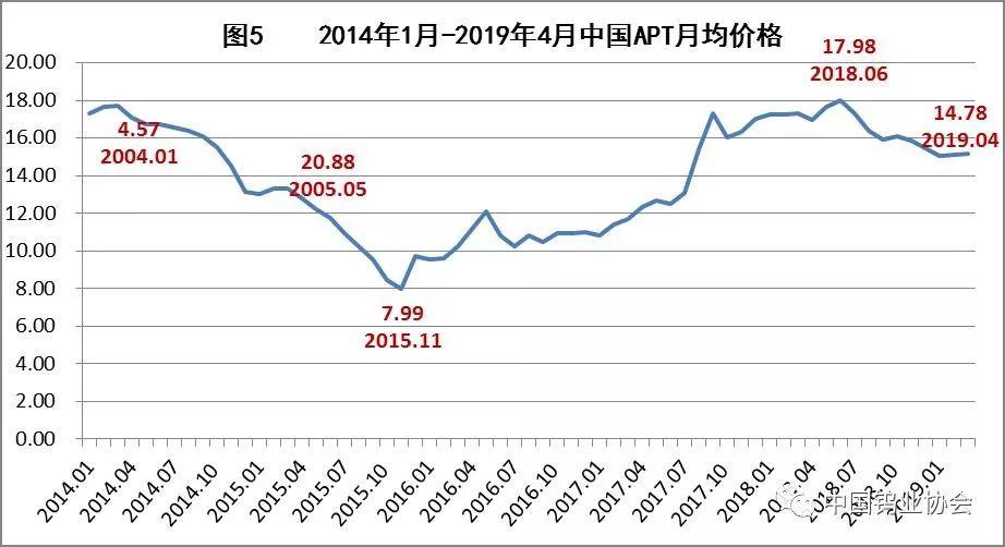 2019年经济形势分析会_我区召开2019年第一季度经济形势分析会
