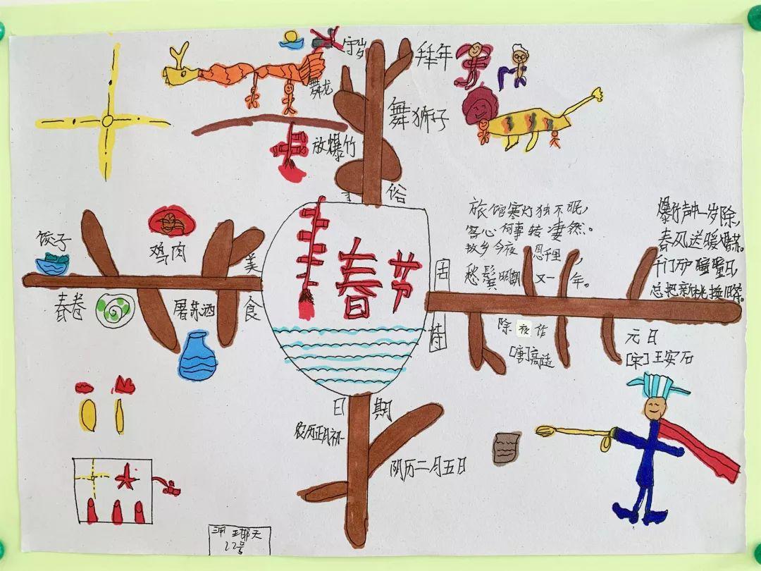 最新小学三年级语文寒假作业布置_三年级语文寒假作业_精品学习网