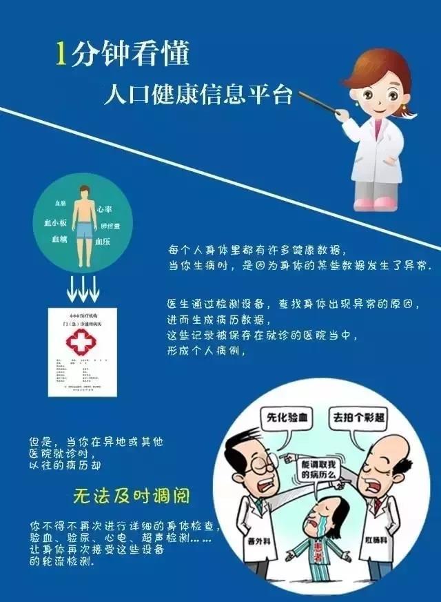 人口信息管理平台_流动人口服务管理信息系统