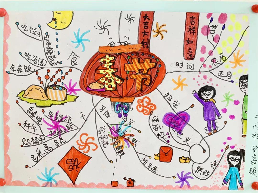 三年级语文寒假作业布置方案- 道客巴巴