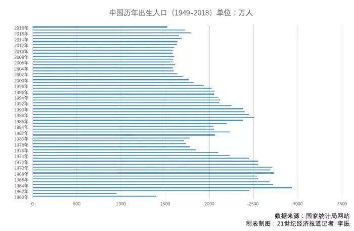 广东省人口数_人口第一大省广东十年变迁 从人口红利迈向人才红利