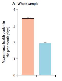 <b>CICC科普栏目|哪种运动性价比最高,柳叶刀给出答案了</b>