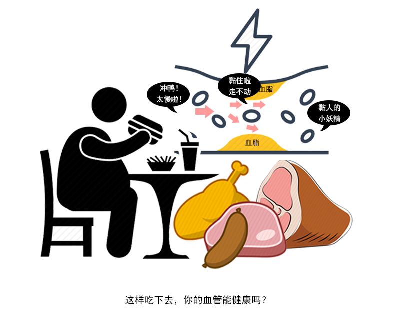北京脑血管病医院专家提示:若不想血脂猛升,这6个恶习得赶紧改,别不当回事!
