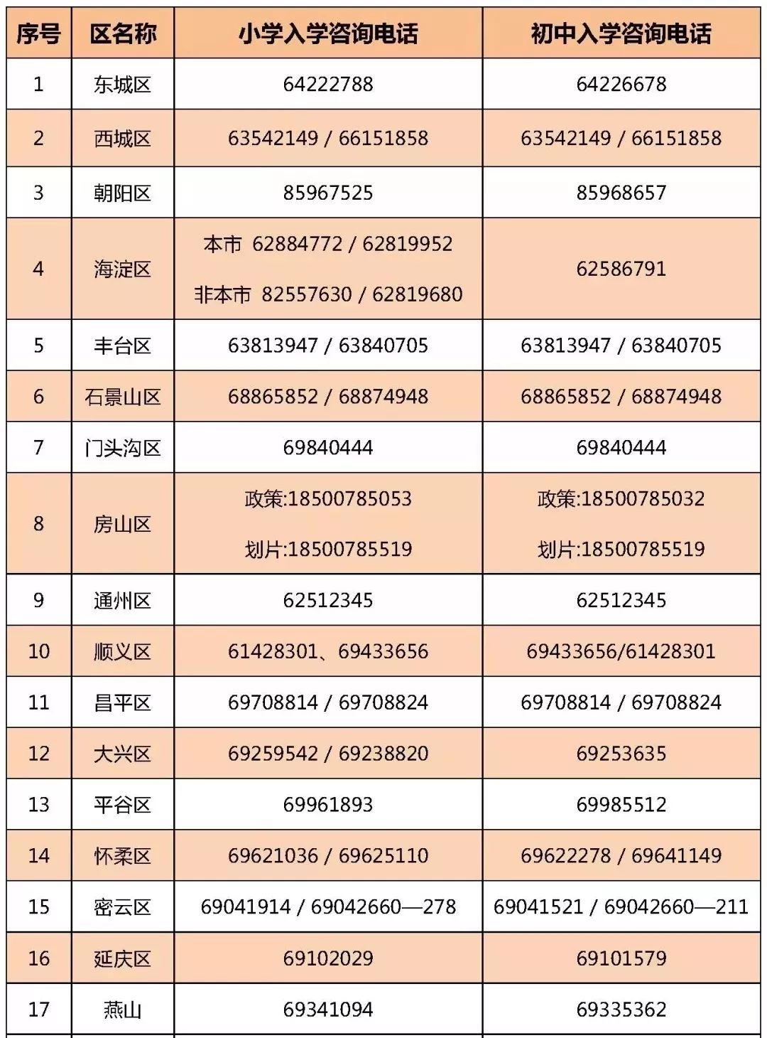 乐虎国际唯一登录