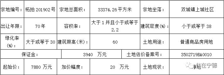 柘荣gdp_数据看霞浦:人均GDP全市最少,但老百姓生活可能是最好的