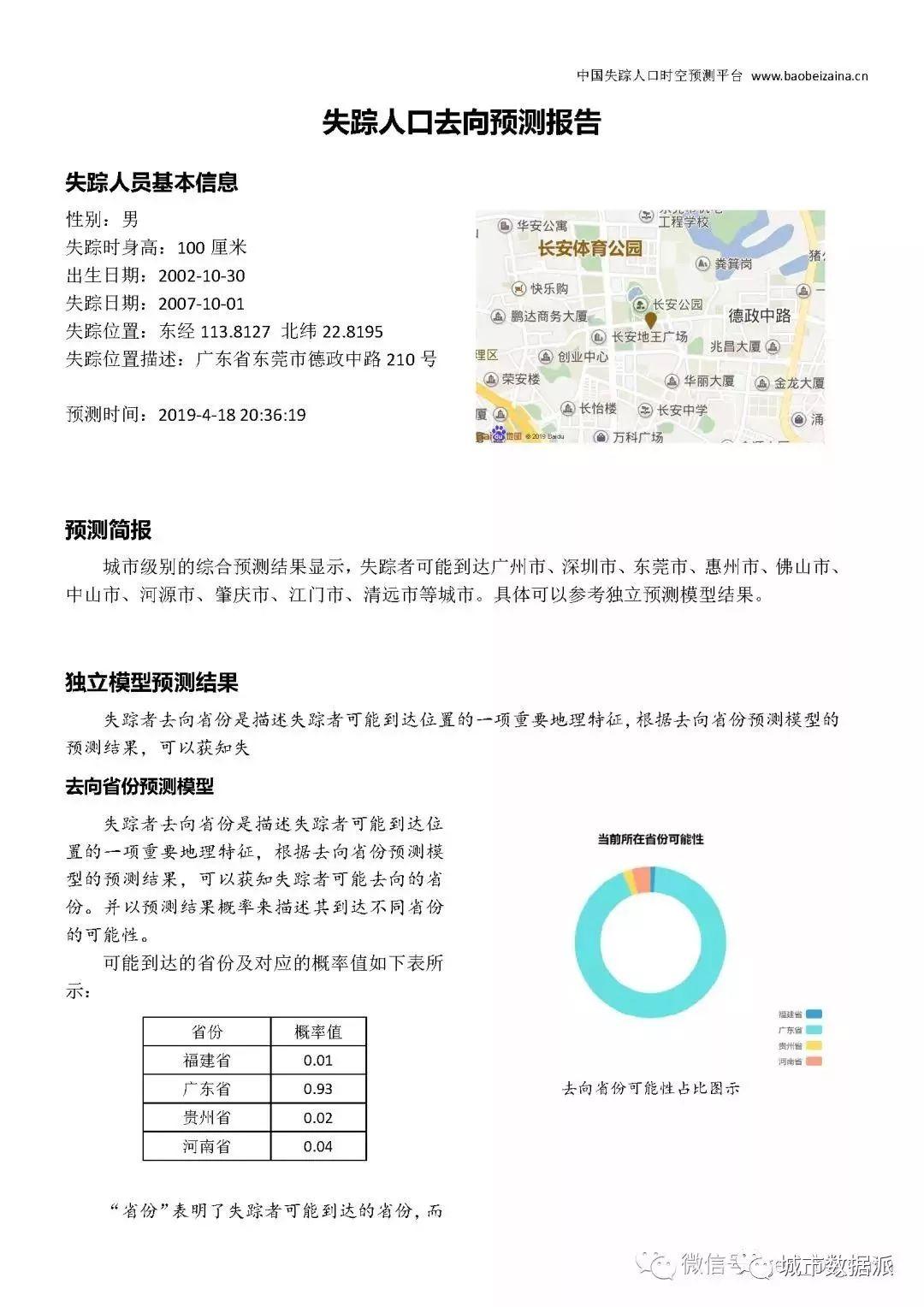 全国失踪人口数据_失踪人口分析图表图片