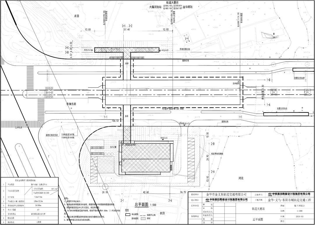 铁路站 平面图