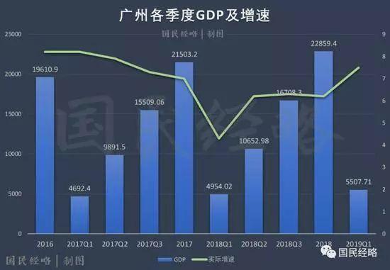 gdp解释_解读一季度GDP 6.8