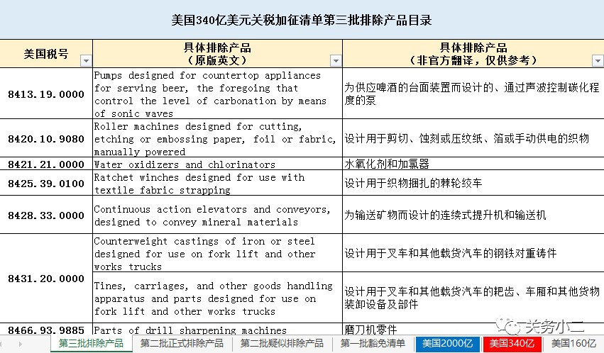 2000 亿 关税 清单 中文 版
