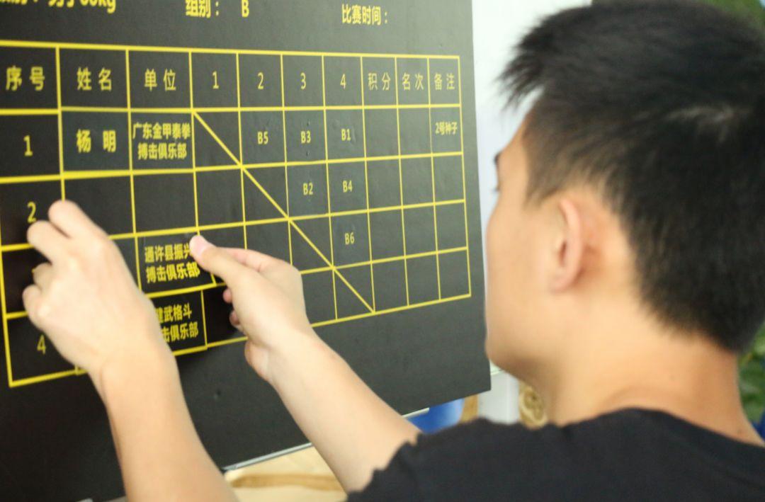 """2019年6月21日""""FF信赢天下""""中国自由搏击职业联赛[附抽签结果]"""