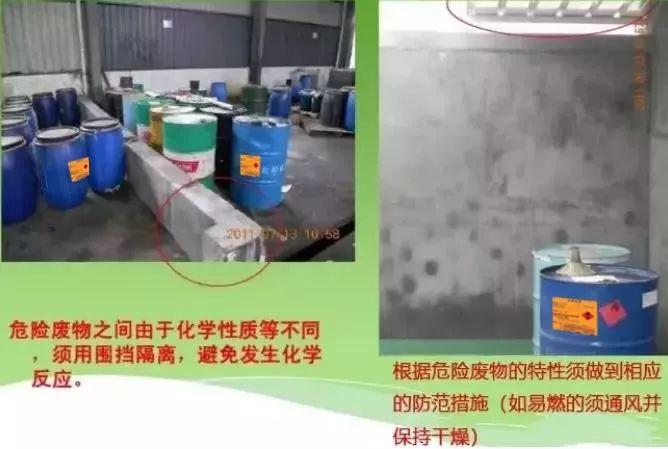 企业危废库应建筑、运行及建设管理?扬扬州市宏夏选址设计院图片