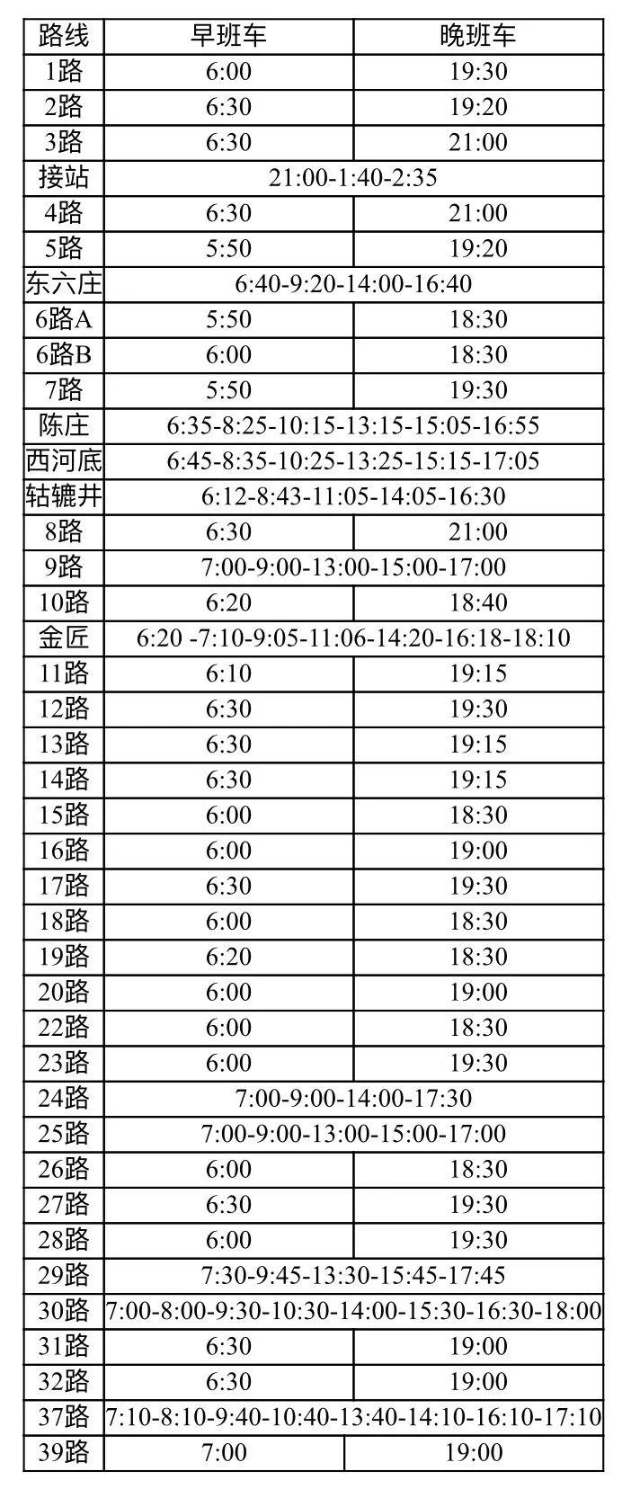 【扩散】晋城公交时间路线大调整!