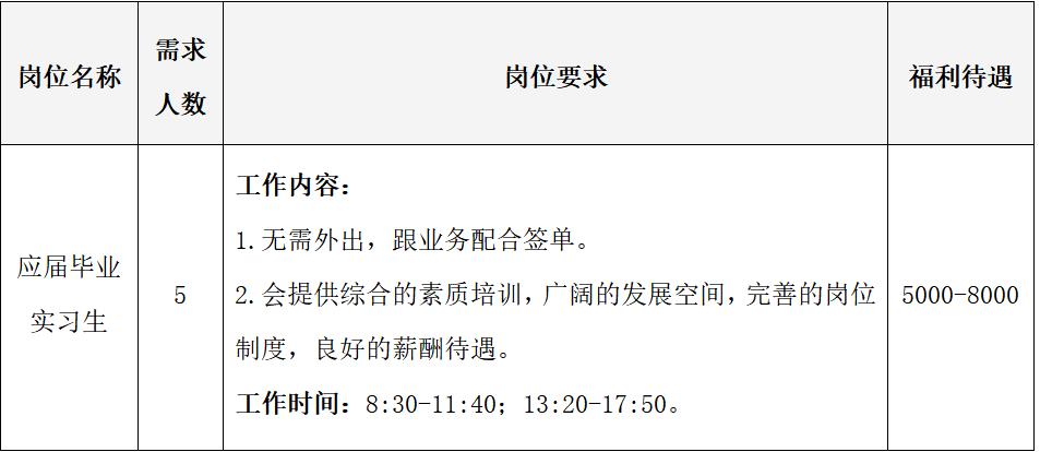 【专业不限】嘉兴子瑞商务咨询有限公司